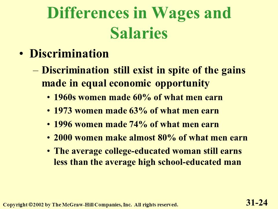 Differences in Wages and Salaries Discrimination –Discrimination still exist in spite of the gains made in equal economic opportunity 1960s women made