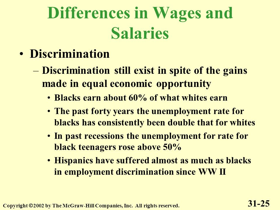 Differences in Wages and Salaries Discrimination –Discrimination still exist in spite of the gains made in equal economic opportunity Blacks earn abou
