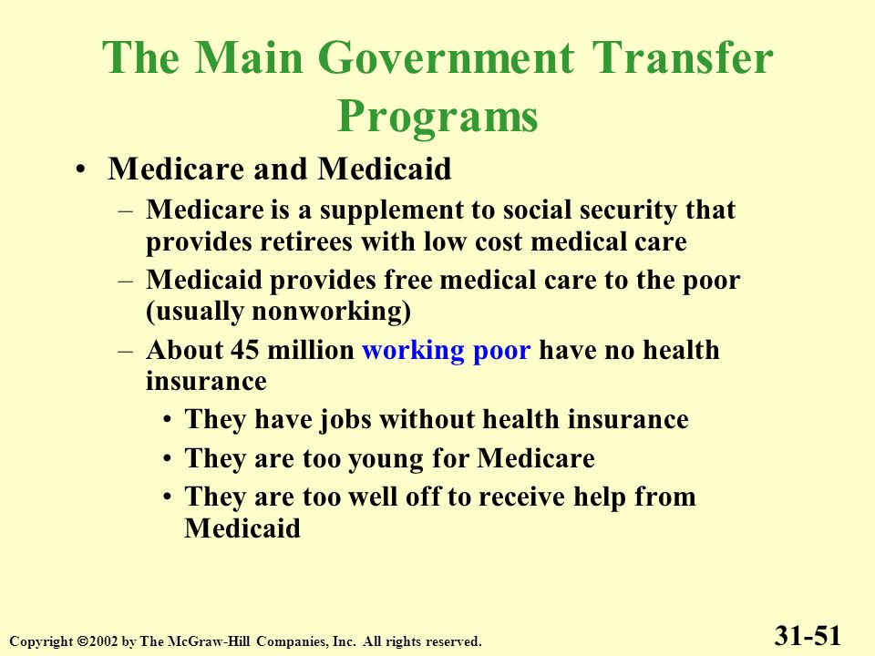 Medicare and Medicaid –Medicare is a supplement to social security that provides retirees with low cost medical care –Medicaid provides free medical c