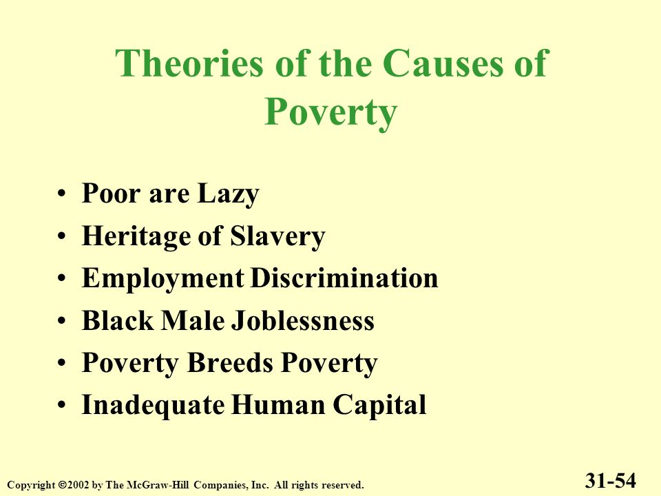 Poor are Lazy Heritage of Slavery Employment Discrimination Black Male Joblessness Poverty Breeds Poverty Inadequate Human Capital 31-54 Copyright 200