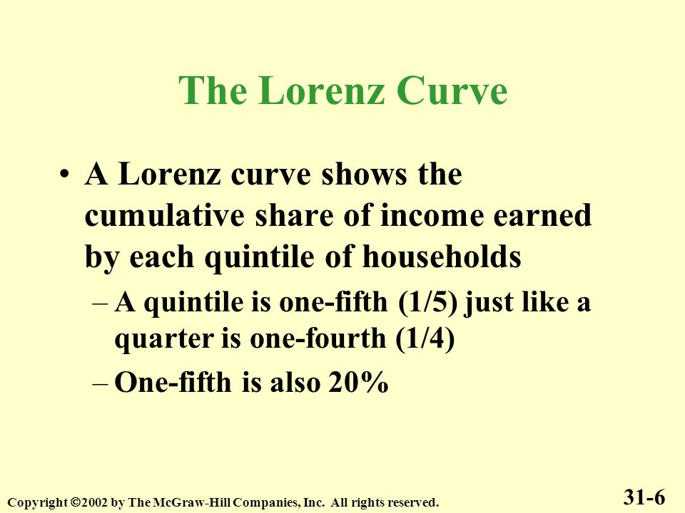 The Lorenz Curve A Lorenz curve shows the cumulative share of income earned by each quintile of households –A quintile is one-fifth (1/5) just like a