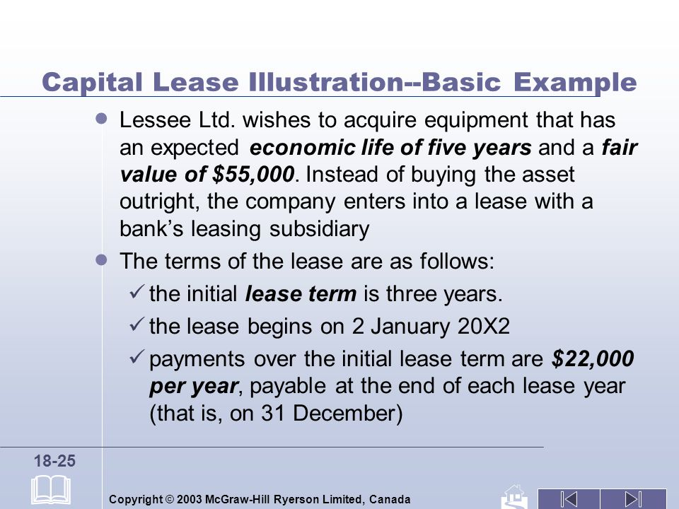 Copyright © 2003 McGraw-Hill Ryerson Limited, Canada 18-25 Capital Lease Illustration--Basic Example Lessee Ltd.