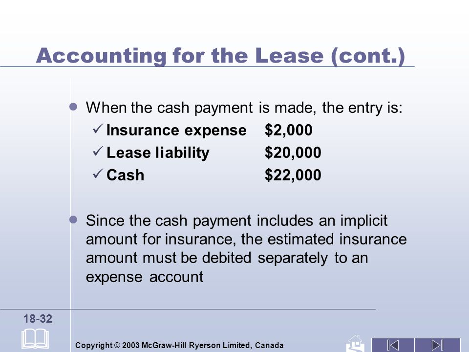 Copyright © 2003 McGraw-Hill Ryerson Limited, Canada 18-32 Accounting for the Lease (cont.) When the cash payment is made, the entry is: Insurance expense $2,000 Lease liability $20,000 Cash $22,000 Since the cash payment includes an implicit amount for insurance, the estimated insurance amount must be debited separately to an expense account