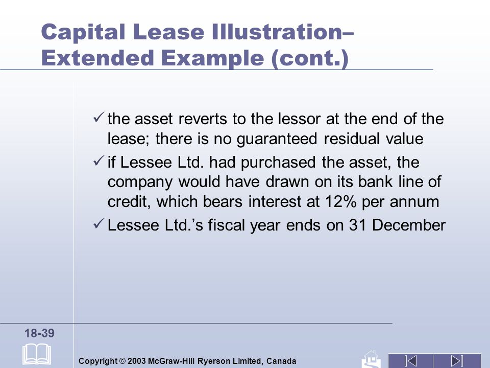 Copyright © 2003 McGraw-Hill Ryerson Limited, Canada 18-39 Capital Lease Illustration– Extended Example (cont.) the asset reverts to the lessor at the end of the lease; there is no guaranteed residual value if Lessee Ltd.