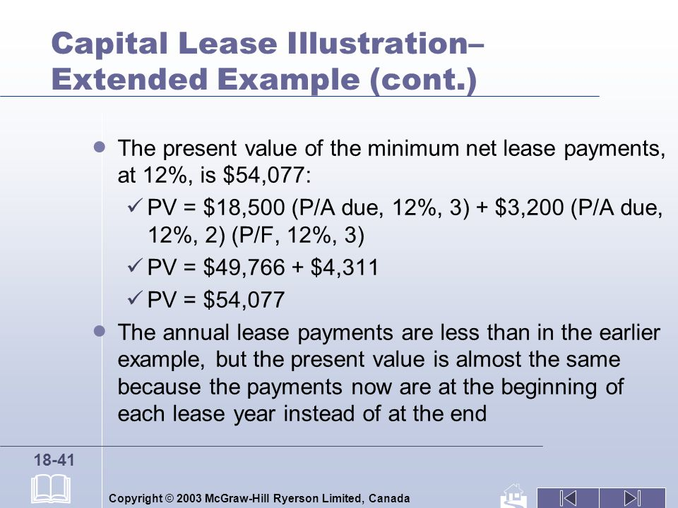 Copyright © 2003 McGraw-Hill Ryerson Limited, Canada 18-41 Capital Lease Illustration– Extended Example (cont.) The present value of the minimum net lease payments, at 12%, is $54,077: PV = $18,500 (P/A due, 12%, 3) + $3,200 (P/A due, 12%, 2) (P/F, 12%, 3) PV = $49,766 + $4,311 PV = $54,077 The annual lease payments are less than in the earlier example, but the present value is almost the same because the payments now are at the beginning of each lease year instead of at the end