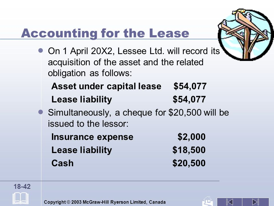 Copyright © 2003 McGraw-Hill Ryerson Limited, Canada 18-42 Accounting for the Lease On 1 April 20X2, Lessee Ltd. will record its acquisition of the as
