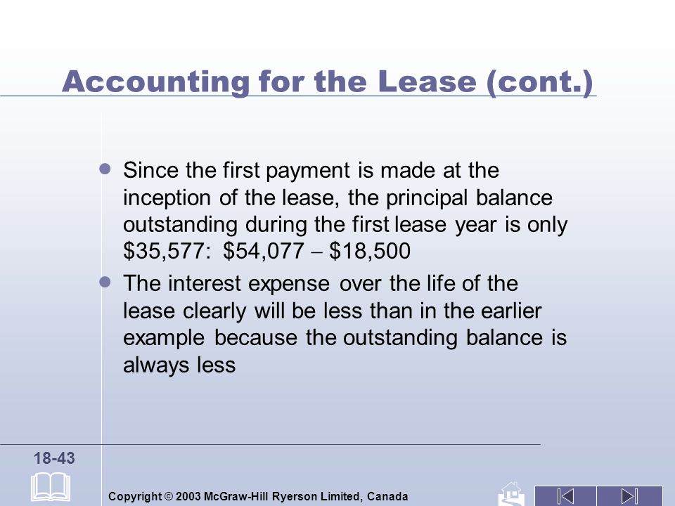 Copyright © 2003 McGraw-Hill Ryerson Limited, Canada 18-43 Accounting for the Lease (cont.) Since the first payment is made at the inception of the le