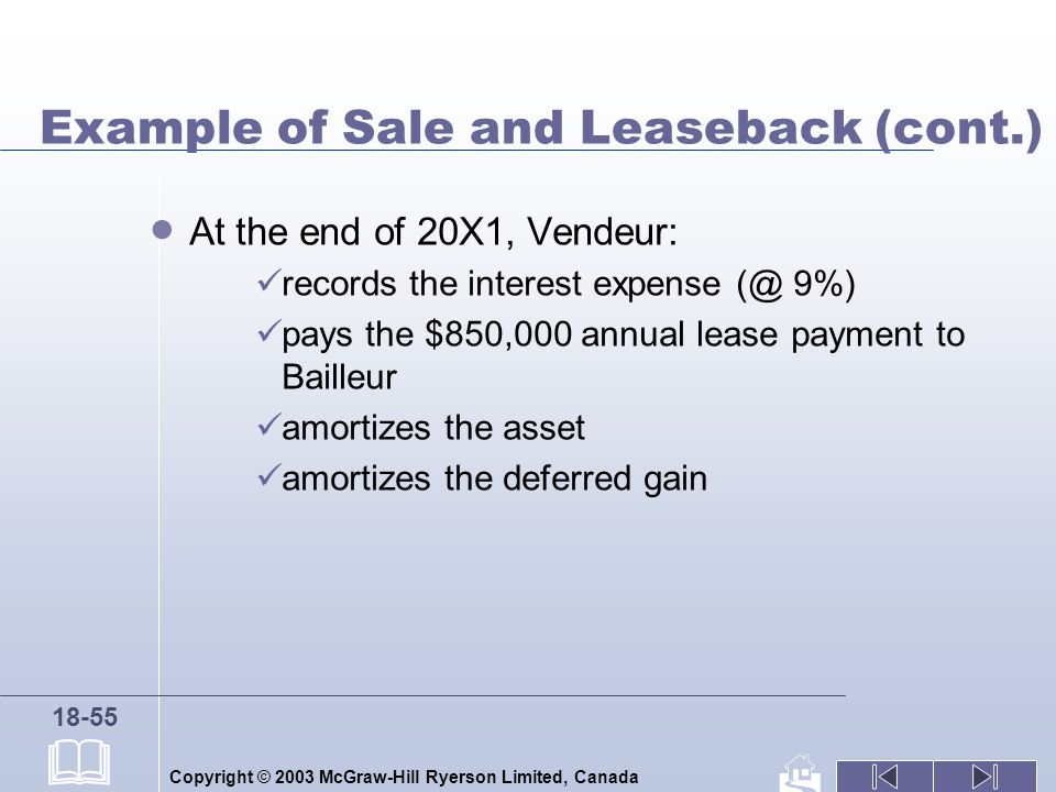 Copyright © 2003 McGraw-Hill Ryerson Limited, Canada 18-55 Example of Sale and Leaseback (cont.) At the end of 20X1, Vendeur: records the interest expense (@ 9%) pays the $850,000 annual lease payment to Bailleur amortizes the asset amortizes the deferred gain