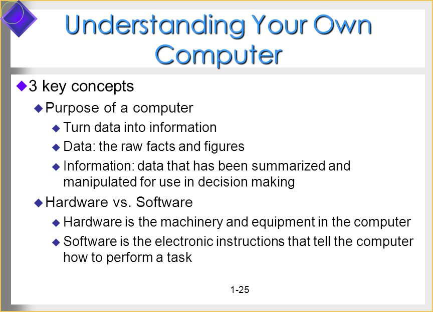 1-25 Understanding Your Own Computer 3 key concepts Purpose of a computer Turn data into information Data: the raw facts and figures Information: data