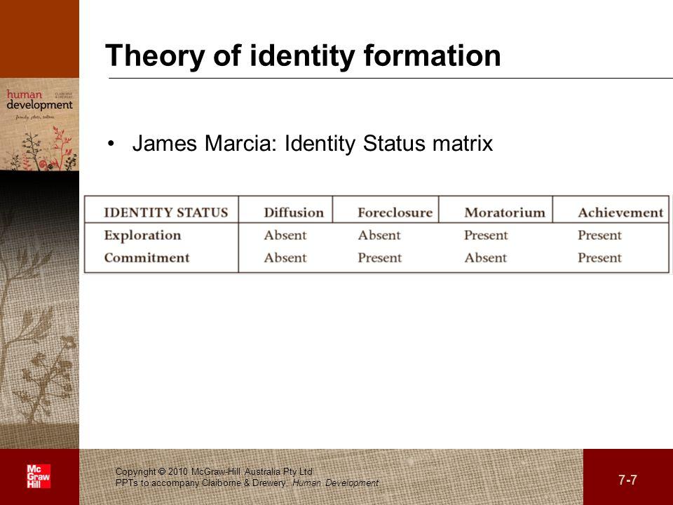 . Theory of identity formation James Marcia: Identity Status matrix Copyright 2010 McGraw-Hill Australia Pty Ltd PPTs to accompany Claiborne & Drewery