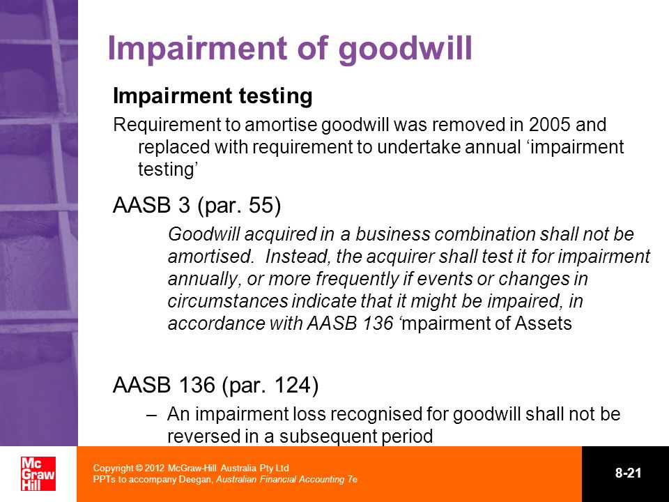 Copyright © 2012 McGraw-Hill Australia Pty Ltd PPTs to accompany Deegan, Australian Financial Accounting 7e 8-21 Impairment of goodwill Impairment tes