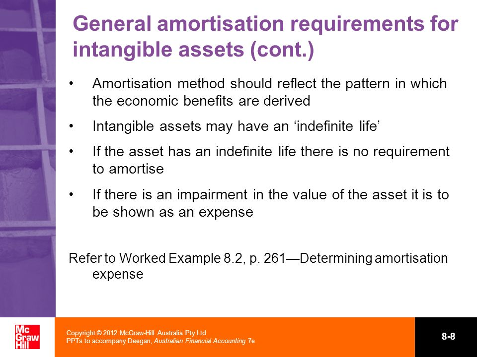 Copyright © 2012 McGraw-Hill Australia Pty Ltd PPTs to accompany Deegan, Australian Financial Accounting 7e 8-8 General amortisation requirements for