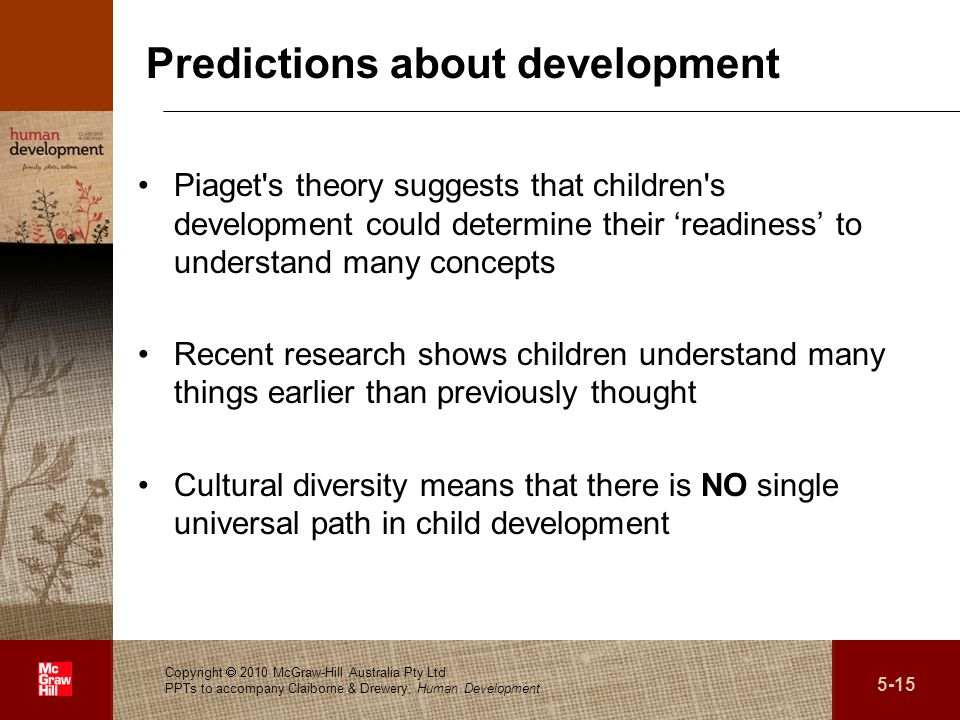 . Predictions about development Piaget s theory suggests that children s development could determine their readiness to understand many concepts Recent research shows children understand many things earlier than previously thought Cultural diversity means that there is NO single universal path in child development Copyright 2010 McGraw-Hill Australia Pty Ltd PPTs to accompany Claiborne & Drewery, Human Development 5-15