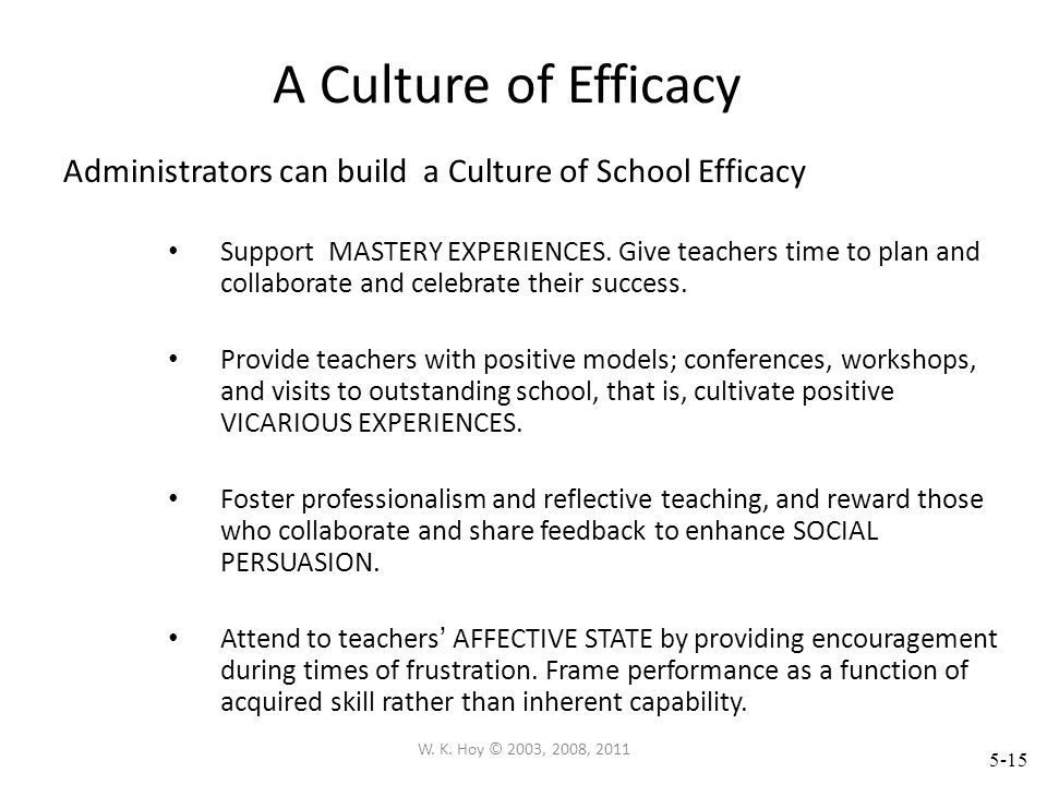 5-14 W. K. Hoy © 2003, 2008, 2011 A Culture of Efficacy Bandura s 4 sources of self-efficacy also apply to development of collective efficacy: 1.Maste