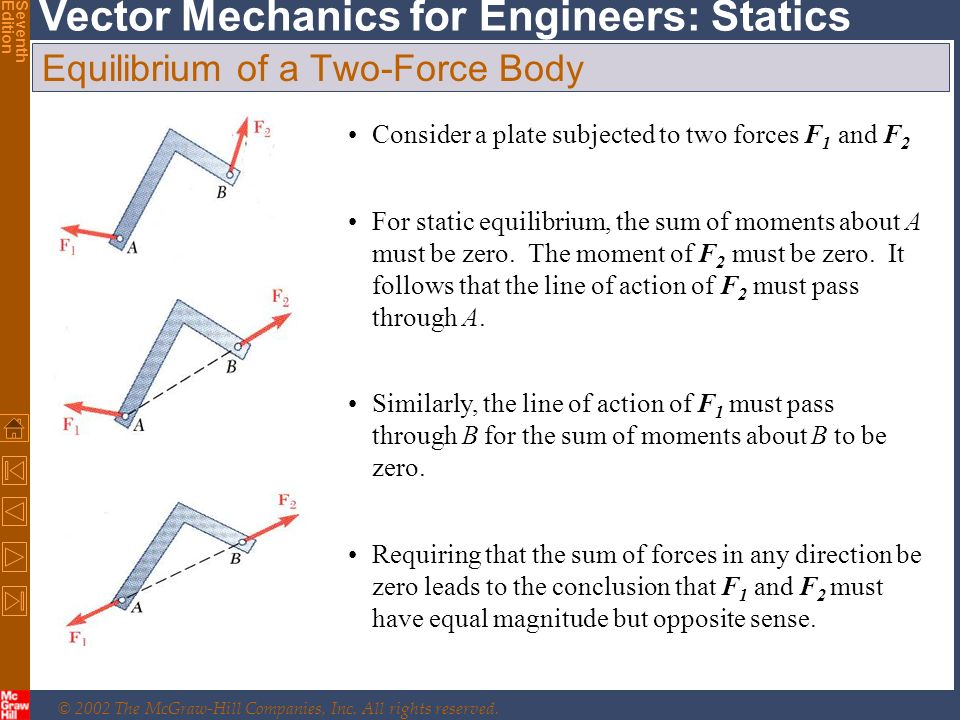 © 2002 The McGraw-Hill Companies, Inc. All rights reserved. Vector Mechanics for Engineers: Statics SeventhEdition Equilibrium of a Two-Force Body Con