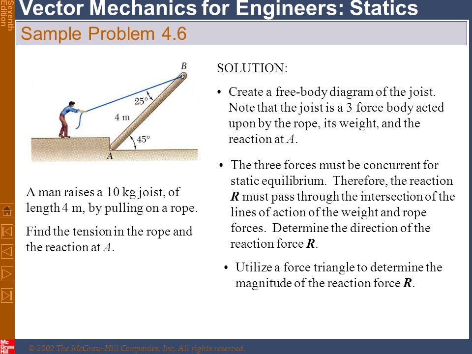 © 2002 The McGraw-Hill Companies, Inc. All rights reserved. Vector Mechanics for Engineers: Statics SeventhEdition Sample Problem 4.6 A man raises a 1
