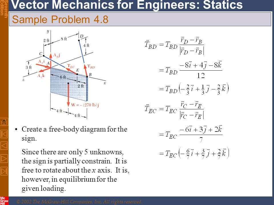© 2002 The McGraw-Hill Companies, Inc. All rights reserved. Vector Mechanics for Engineers: Statics SeventhEdition Sample Problem 4.8 Create a free-bo