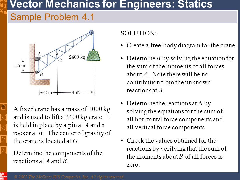 © 2002 The McGraw-Hill Companies, Inc. All rights reserved. Vector Mechanics for Engineers: Statics SeventhEdition Sample Problem 4.1 A fixed crane ha