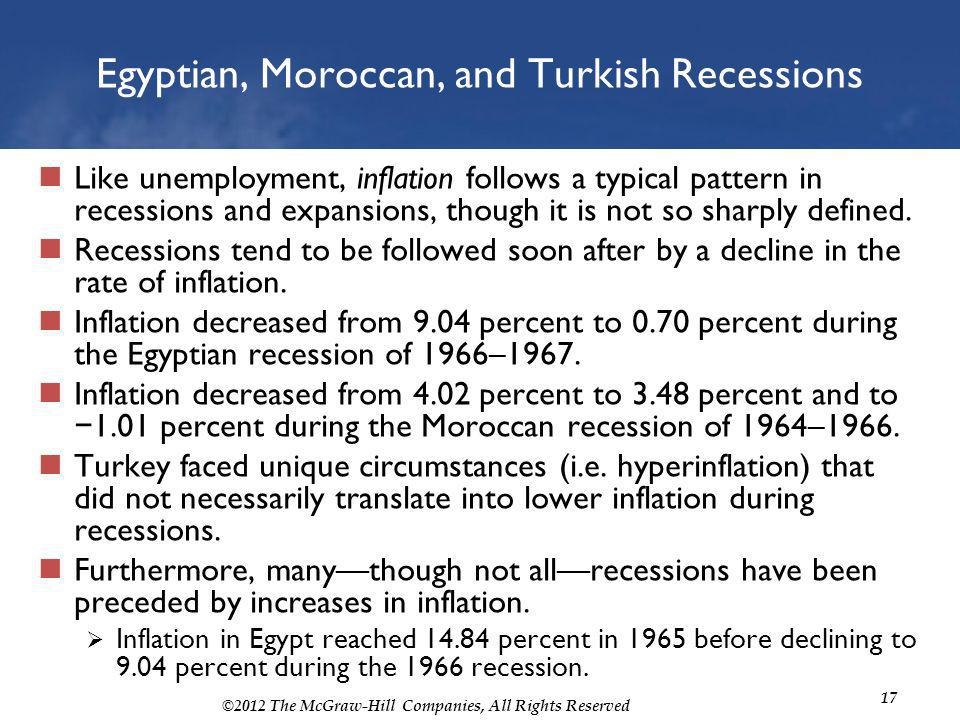©2012 The McGraw-Hill Companies, All Rights Reserved 17 Egyptian, Moroccan, and Turkish Recessions Like unemployment, inflation follows a typical patt