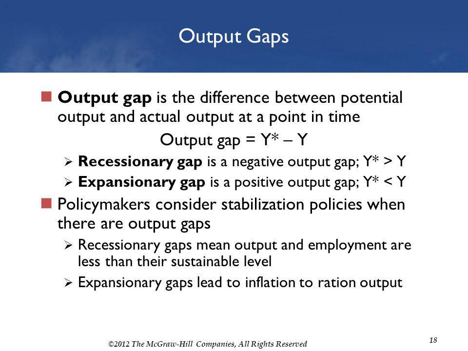 ©2012 The McGraw-Hill Companies, All Rights Reserved 18 Output Gaps Output gap is the difference between potential output and actual output at a point