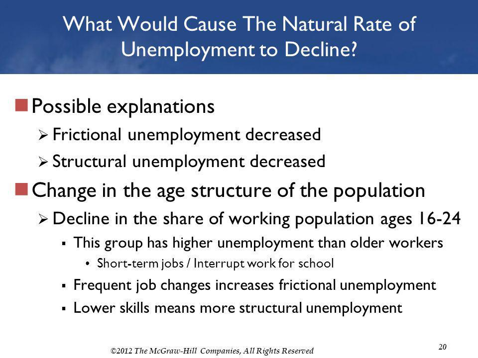 ©2012 The McGraw-Hill Companies, All Rights Reserved 20 What Would Cause The Natural Rate of Unemployment to Decline? Possible explanations Frictional