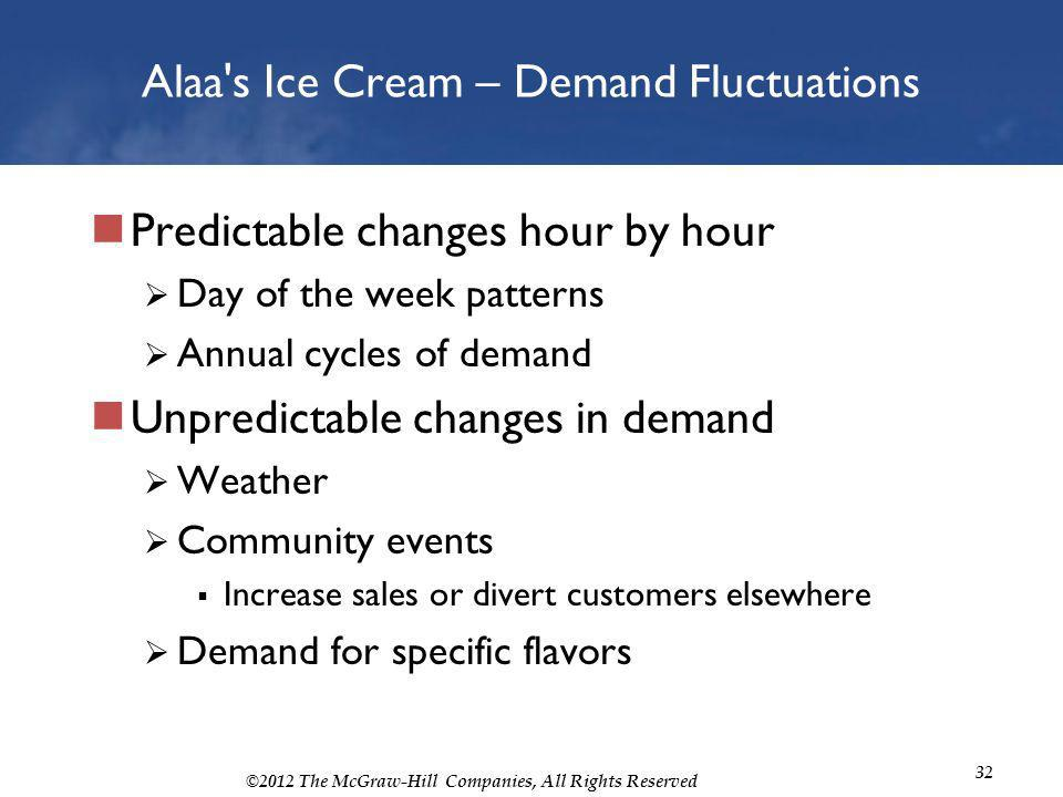 ©2012 The McGraw-Hill Companies, All Rights Reserved 32 Alaa's Ice Cream – Demand Fluctuations Predictable changes hour by hour Day of the week patter