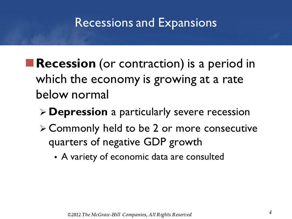©2012 The McGraw-Hill Companies, All Rights Reserved 4 Recessions and Expansions Recession (or contraction) is a period in which the economy is growin