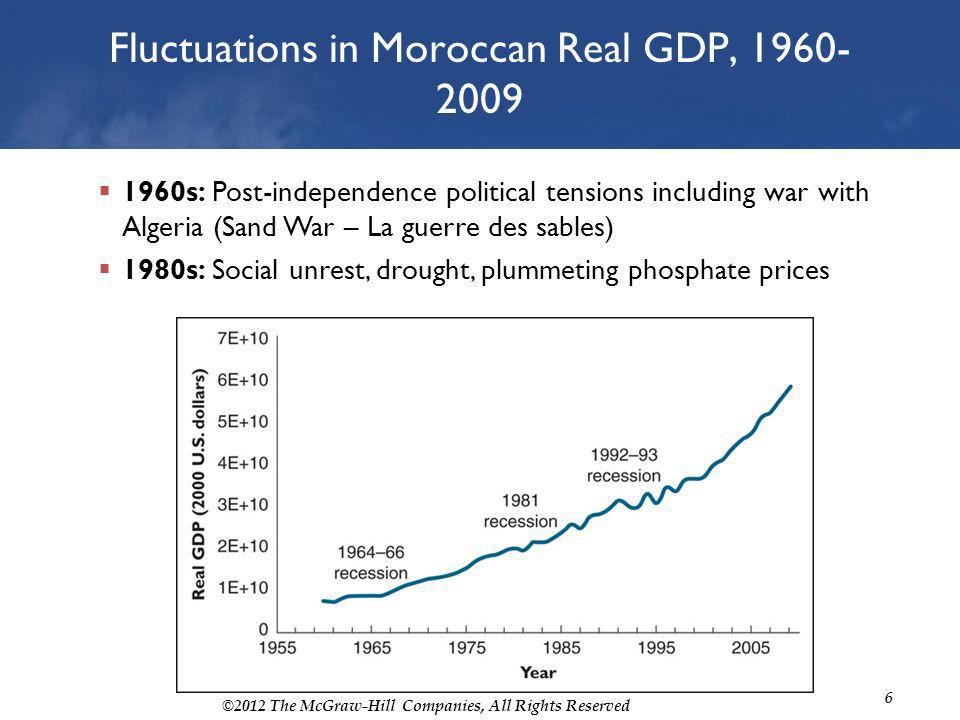 ©2012 The McGraw-Hill Companies, All Rights Reserved 6 Fluctuations in Moroccan Real GDP, 1960- 2009 1960s: Post-independence political tensions inclu