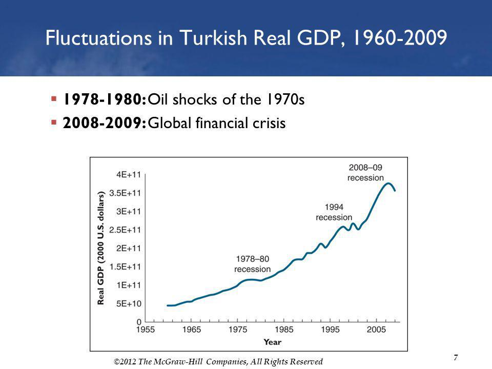 ©2012 The McGraw-Hill Companies, All Rights Reserved 7 Fluctuations in Turkish Real GDP, 1960-2009 1978-1980: Oil shocks of the 1970s 2008-2009: Globa