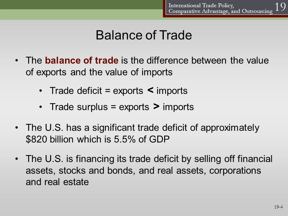 International Trade Policy, Comparative Advantage, and Outsourcing 19 Balance of Trade Trade deficit = exports < imports Trade surplus = exports > imp