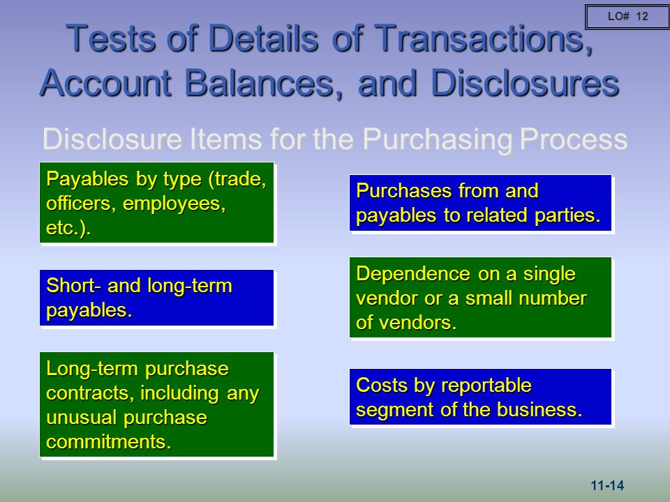Tests of Details of Transactions, Account Balances, and Disclosures Disclosure Items for the Purchasing Process Payables by type (trade, officers, emp