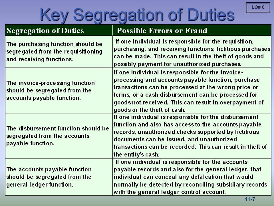 Key Segregation of Duties LO# 6 11-7