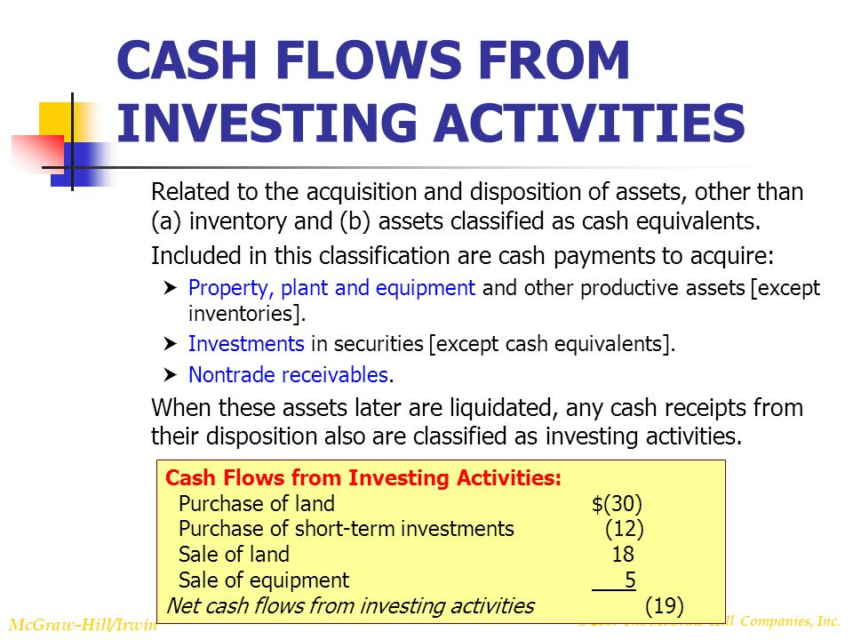 © 2007 The McGraw-Hill Companies, Inc. McGraw-Hill/Irwin Slide 22-12 CASH FLOWS FROM INVESTING ACTIVITIES Related to the acquisition and disposition o