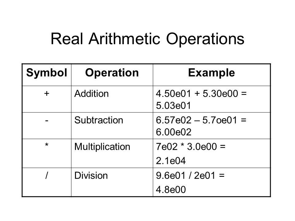 Real Arithmetic Operations SymbolOperationExample +Addition4.50e01 + 5.30e00 = 5.03e01 -Subtraction6.57e02 – 5.7oe01 = 6.00e02 *Multiplication7e02 * 3