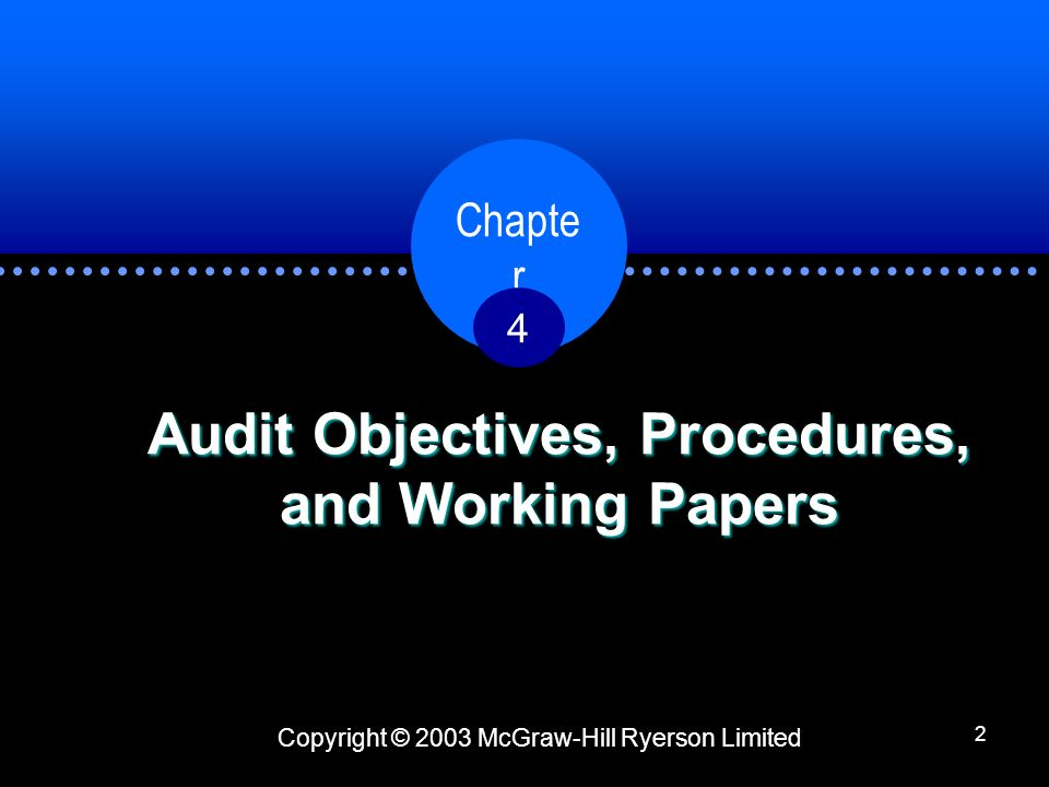 Copyright © 2003 McGraw-Hill Ryerson Limited Chapter 4 23 Learning Objective 4 Describe and define the five principal management assertions in financial statements, and explain their role for establishing audit objectives.