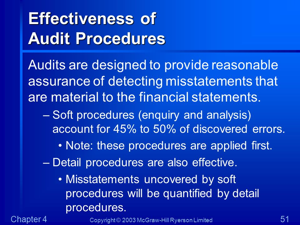 Copyright © 2003 McGraw-Hill Ryerson Limited Chapter 4 51 Effectiveness of Audit Procedures Audits are designed to provide reasonable assurance of det