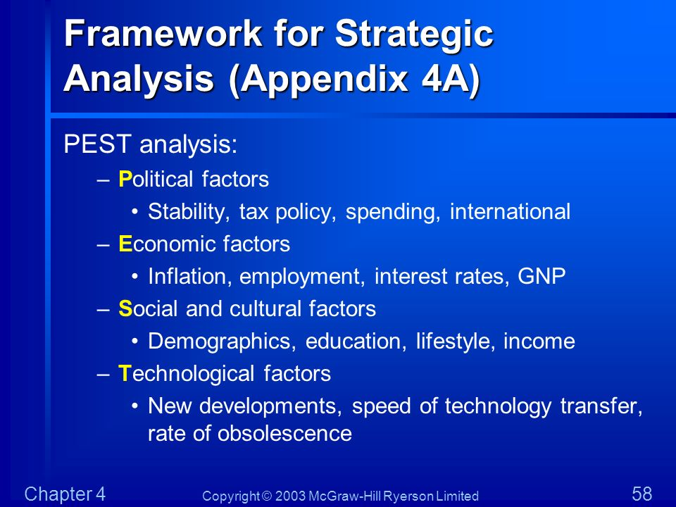 Copyright © 2003 McGraw-Hill Ryerson Limited Chapter 4 58 Framework for Strategic Analysis (Appendix 4A) PEST analysis: –Political factors Stability,