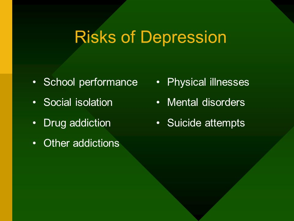 Risks of Depression School performance Social isolation Drug addiction Other addictions Physical illnesses Mental disorders Suicide attempts