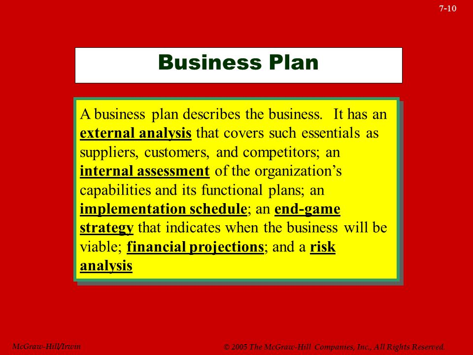 McGraw-Hill/Irwin © 2005 The McGraw-Hill Companies, Inc., All Rights Reserved. 7-10 Business Plan A business plan describes the business. It has an ex