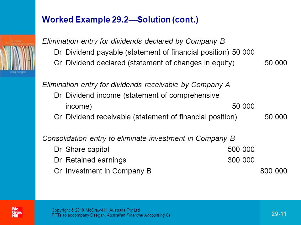 . Copyright 2010 McGraw-Hill Australia Pty Ltd PPTs to accompany Deegan, Australian Financial Accounting 6e 29-11 Worked Example 29.2Solution (cont.)