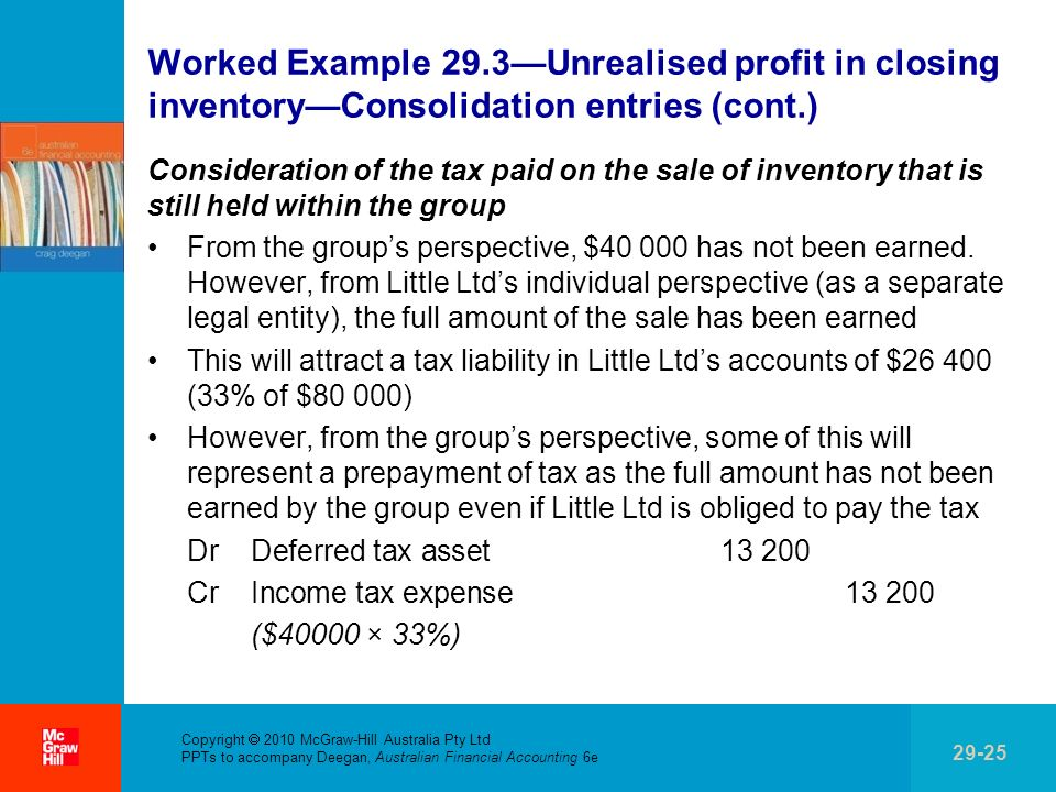 . Copyright 2010 McGraw-Hill Australia Pty Ltd PPTs to accompany Deegan, Australian Financial Accounting 6e 29-25 Worked Example 29.3Unrealised profit