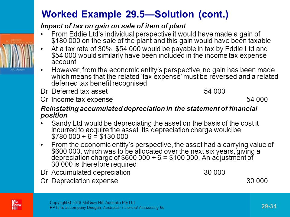 . Copyright 2010 McGraw-Hill Australia Pty Ltd PPTs to accompany Deegan, Australian Financial Accounting 6e 29-34 Worked Example 29.5Solution (cont.)