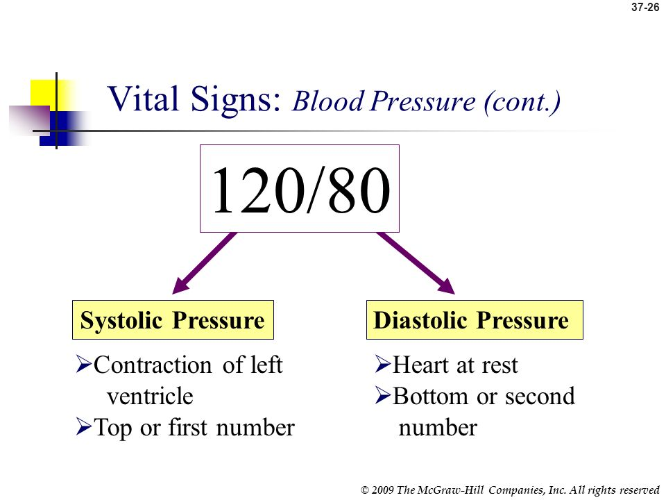 37-25 © 2009 The McGraw-Hill Companies, Inc. All rights reserved Vital Signs: Blood Pressure The force at which blood is pumped against the walls of t