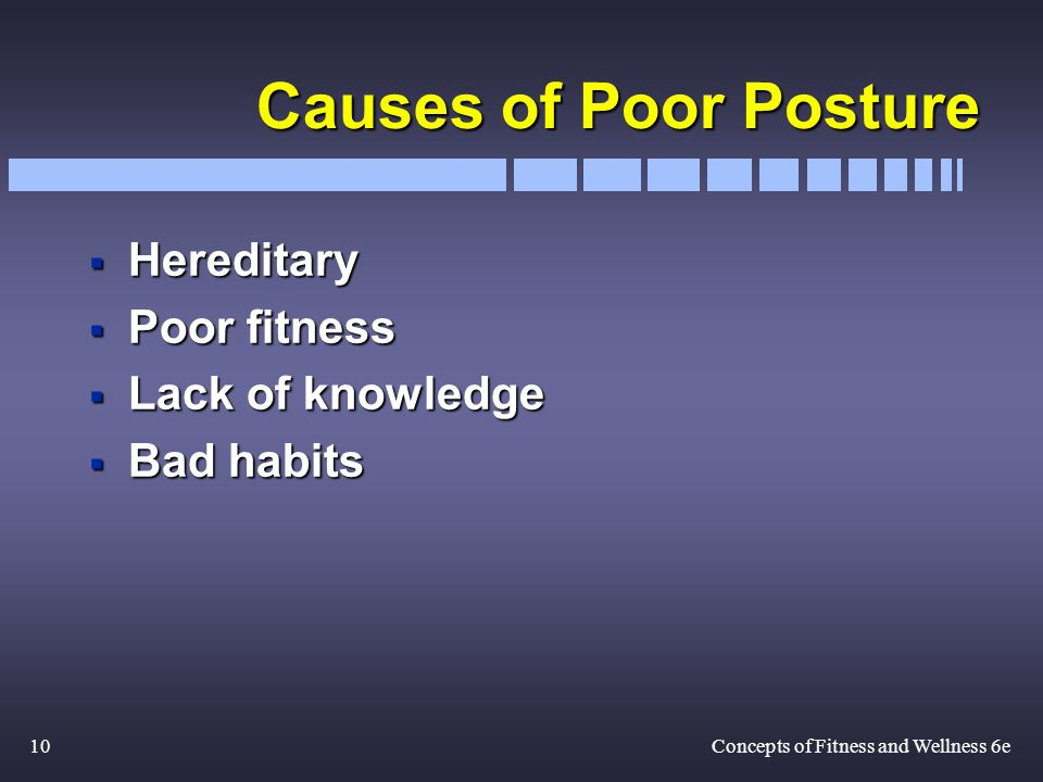 10Concepts of Fitness and Wellness 6e Causes of Poor Posture Hereditary Hereditary Poor fitness Poor fitness Lack of knowledge Lack of knowledge Bad habits Bad habits