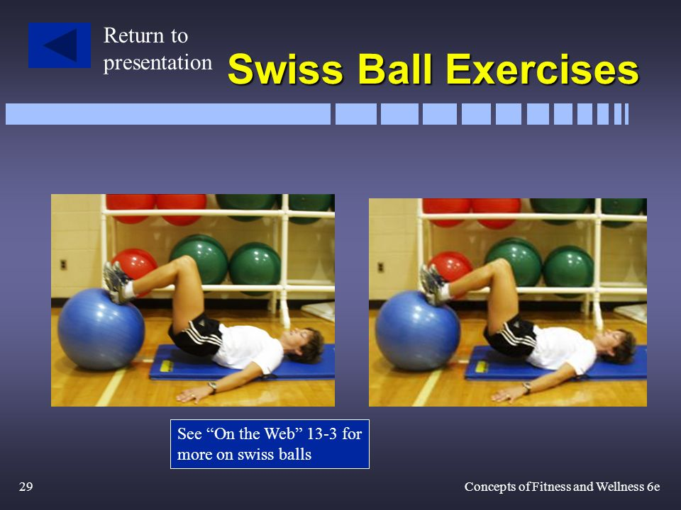 29Concepts of Fitness and Wellness 6e Swiss Ball Exercises See On the Web 13-3 for more on swiss balls Return to presentation
