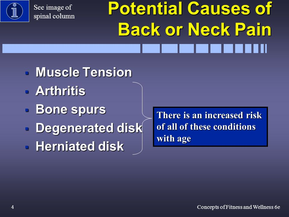 4Concepts of Fitness and Wellness 6e Potential Causes of Back or Neck Pain Muscle Tension Muscle Tension Arthritis Arthritis Bone spurs Bone spurs Degenerated disk Degenerated disk Herniated disk Herniated disk There is an increased risk of all of these conditions with age See image of spinal column