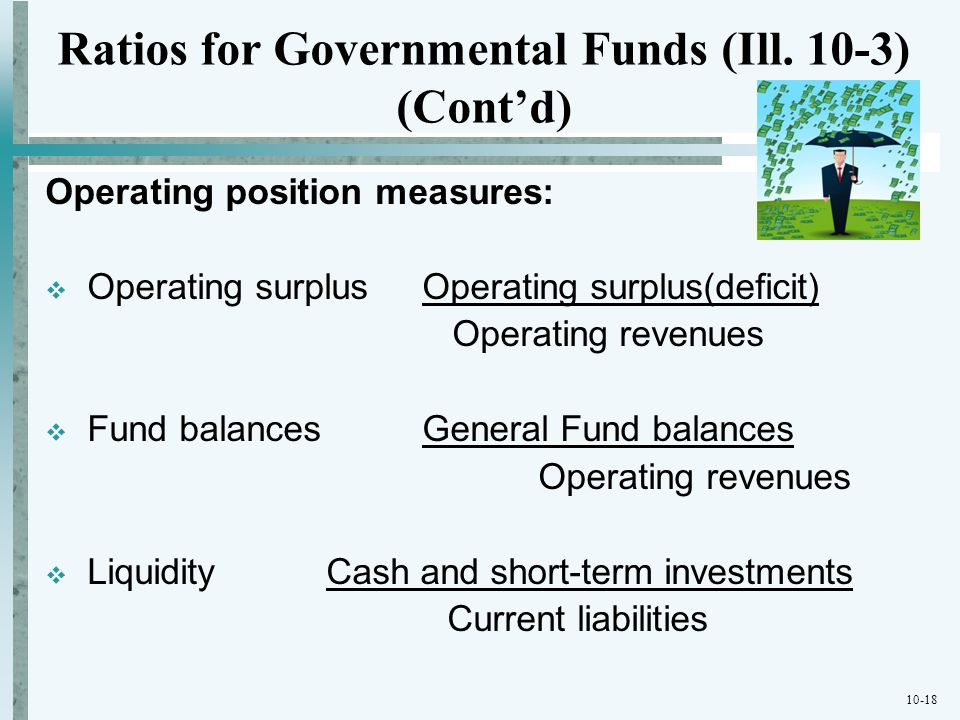10-18 Ratios for Governmental Funds (Ill. 10-3) (Contd) Operating position measures: Operating surplusOperating surplus(deficit) Operating revenues Fu