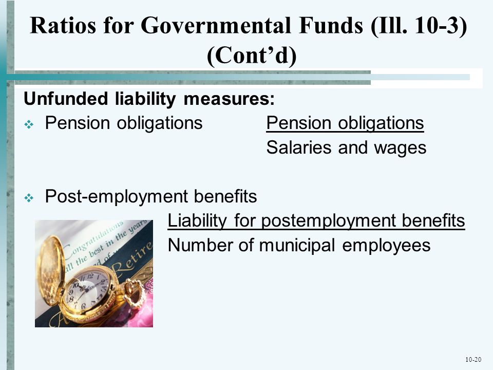 10-20 Ratios for Governmental Funds (Ill. 10-3) (Contd) Unfunded liability measures: Pension obligationsPension obligations Salaries and wages Post-em