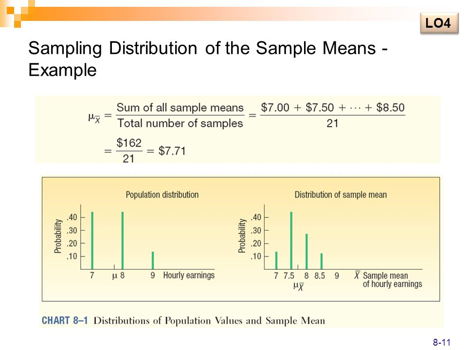 Sampling Distribution of the Sample Means - Example LO4 8-11