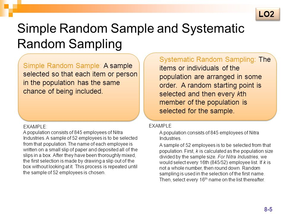 Simple Random Sample and Systematic Random Sampling Simple Random Sample: A sample selected so that each item or person in the population has the same